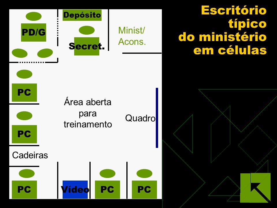 Escritório típico do ministério em células