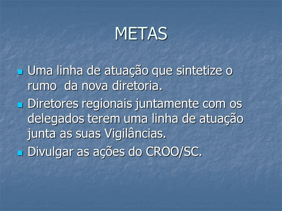 METAS Uma linha de atuação que sintetize o rumo da nova diretoria.