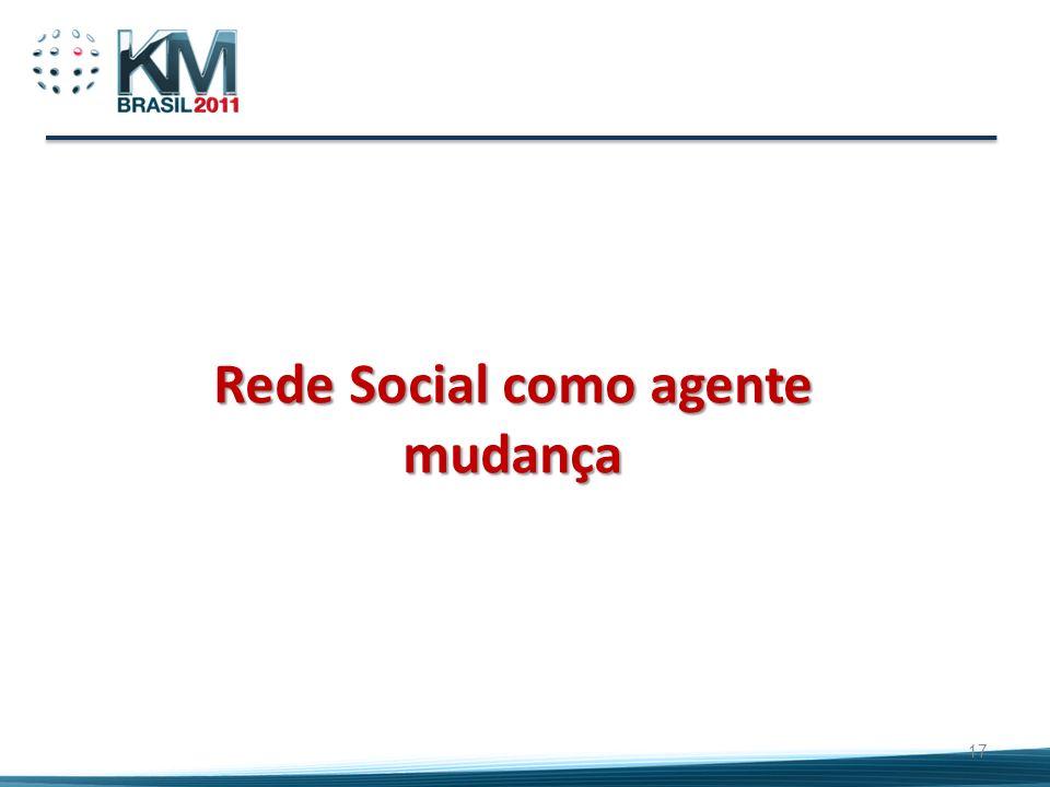 Rede Social como agente mudança
