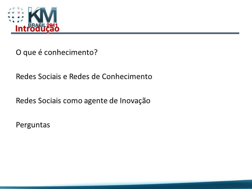 Introdução O que é conhecimento Redes Sociais e Redes de Conhecimento