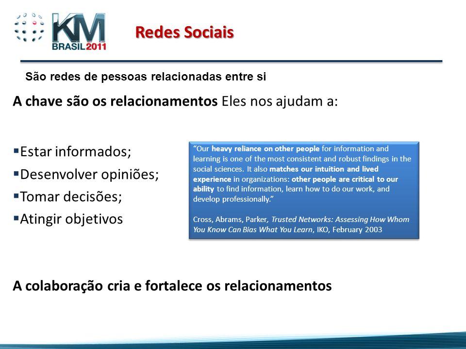 Redes Sociais A chave são os relacionamentos Eles nos ajudam a: