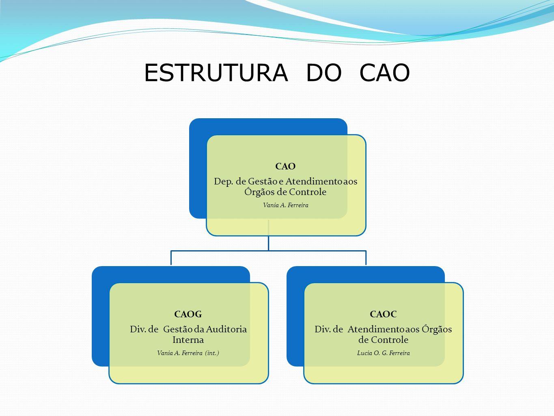 ESTRUTURA DO CAO CAO CAOC CAOG
