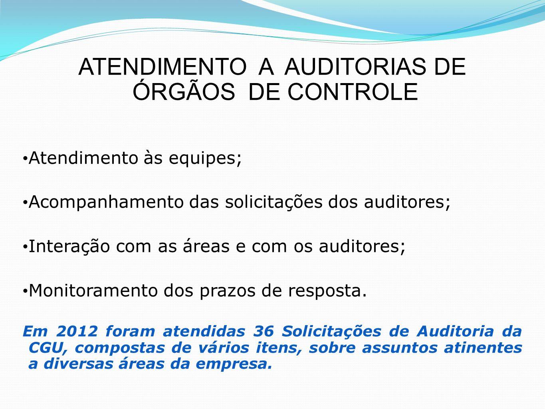 ATENDIMENTO A AUDITORIAS DE ÓRGÃOS DE CONTROLE