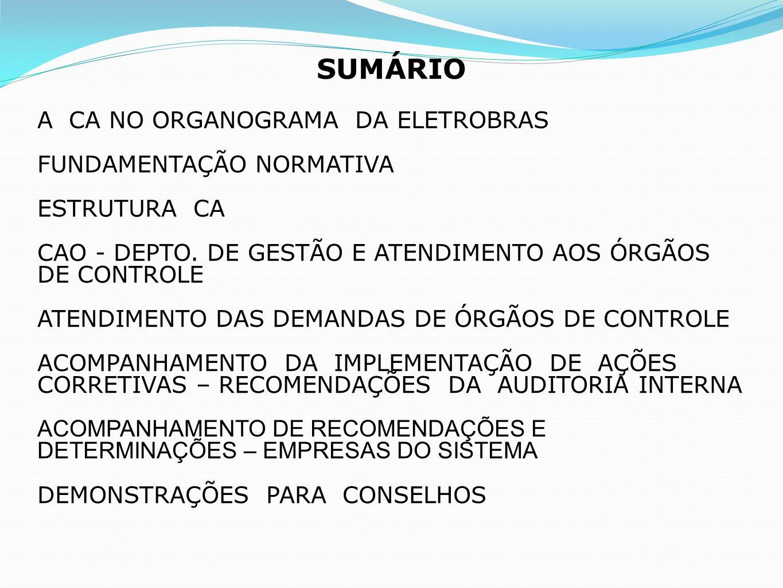 SUMÁRIO A CA NO ORGANOGRAMA DA ELETROBRAS FUNDAMENTAÇÃO NORMATIVA