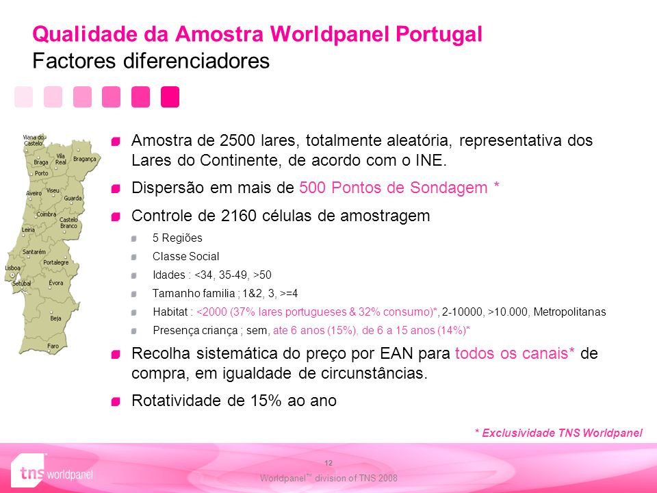 Qualidade da Amostra Worldpanel Portugal Factores diferenciadores