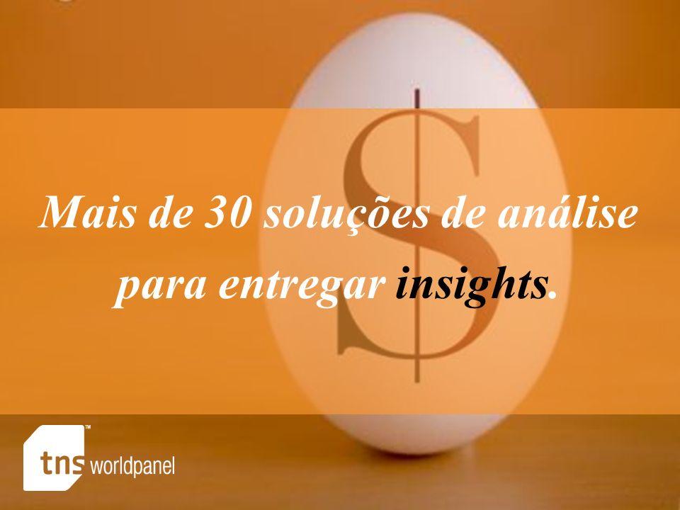 Mais de 30 soluções de análise para entregar insights.