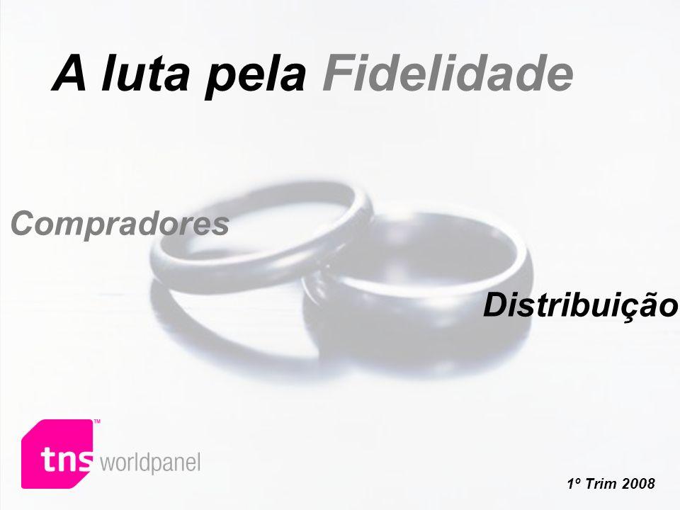 A luta pela Fidelidade Compradores Distribuição 1º Trim 2008