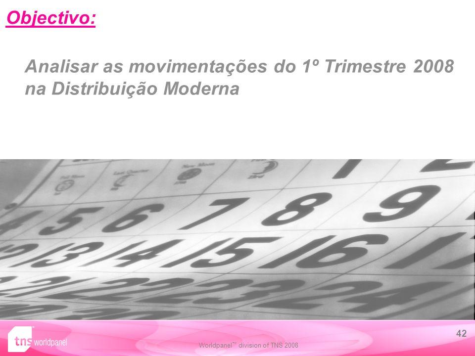 Objectivo: Analisar as movimentações do 1º Trimestre 2008 na Distribuição Moderna