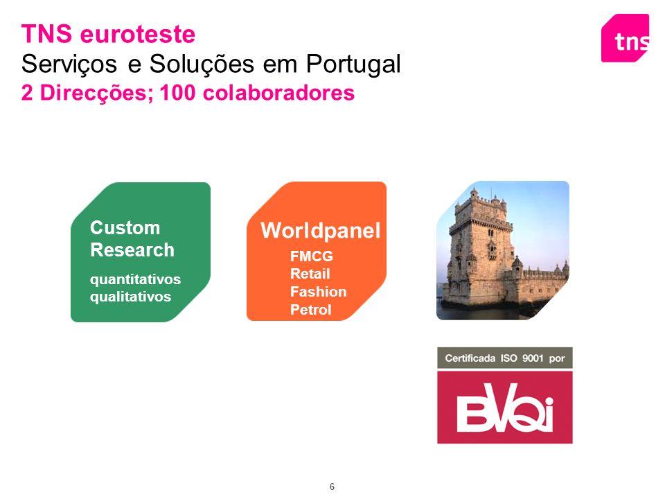 TNS euroteste Serviços e Soluções em Portugal 2 Direcções; 100 colaboradores
