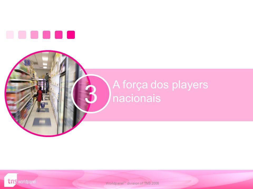 3 A força dos players nacionais