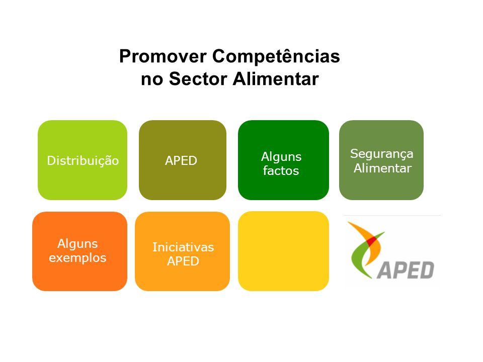 Promover Competências no Sector Alimentar