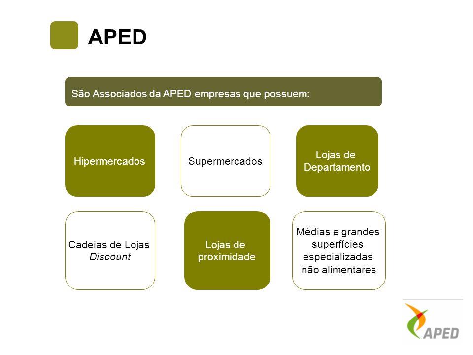 APED São Associados da APED empresas que possuem: Hipermercados