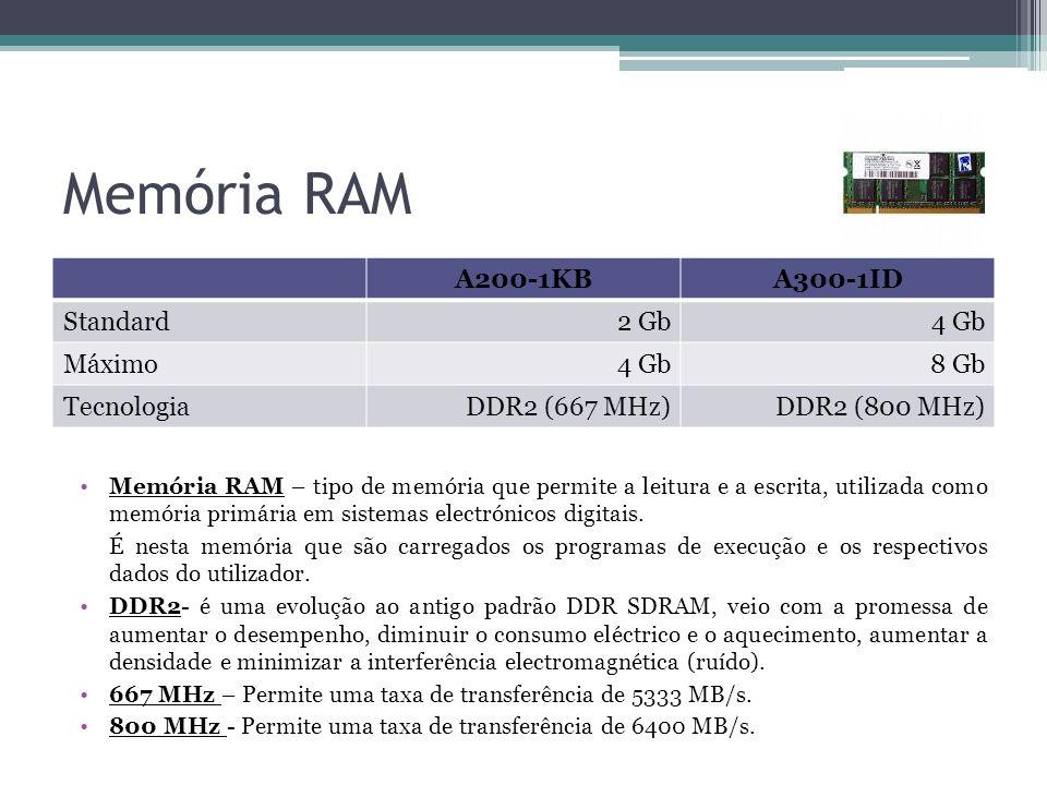 Memória RAM A200-1KB A300-1ID Standard 2 Gb 4 Gb Máximo 8 Gb