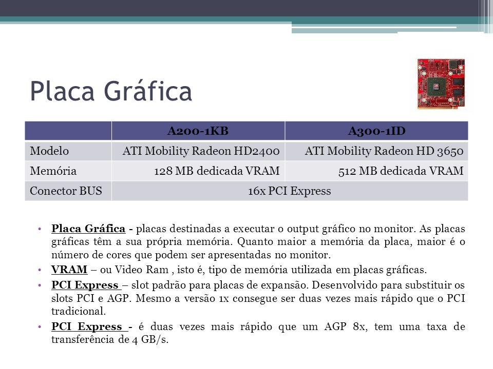 Placa Gráfica A200-1KB A300-1ID Modelo ATI Mobility Radeon HD2400