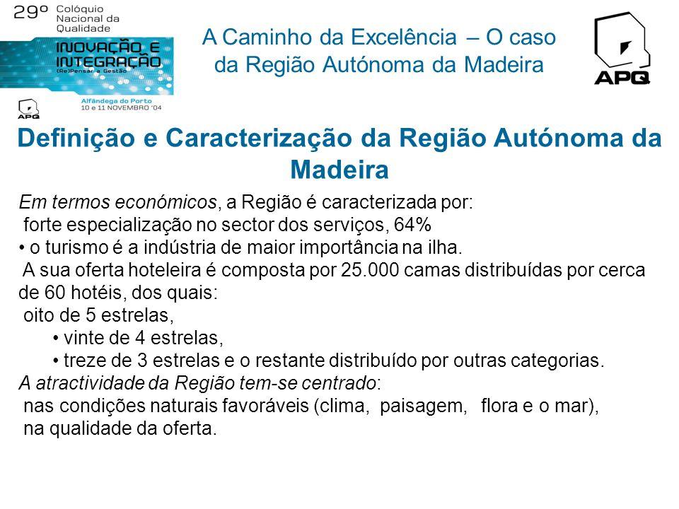 Definição e Caracterização da Região Autónoma da Madeira
