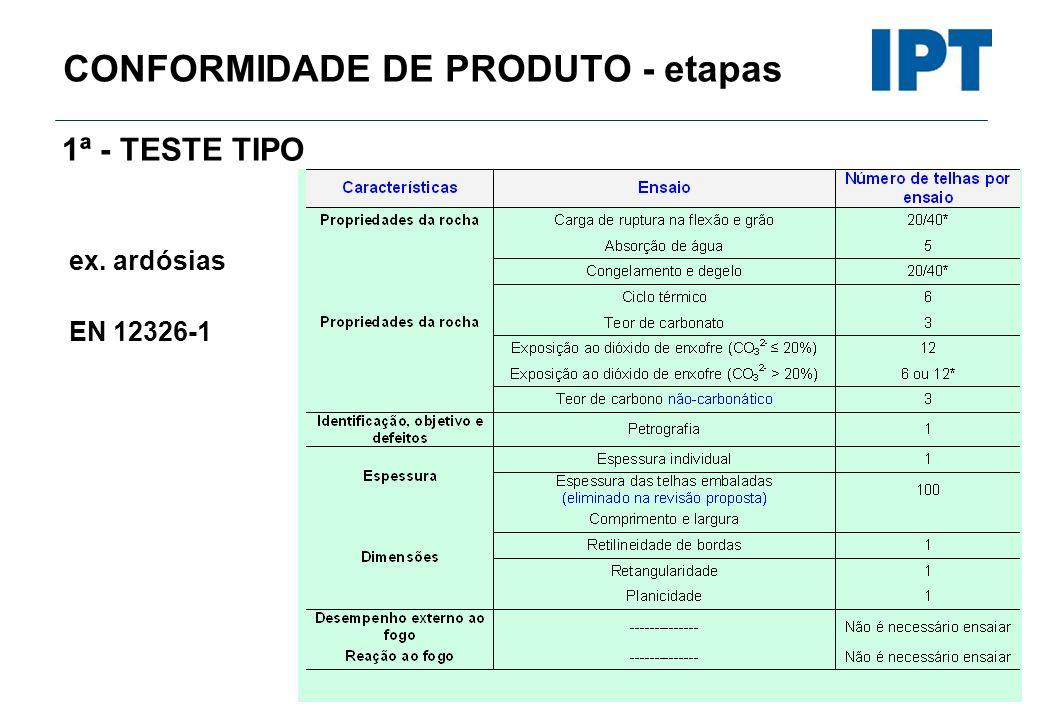 CONFORMIDADE DE PRODUTO - etapas