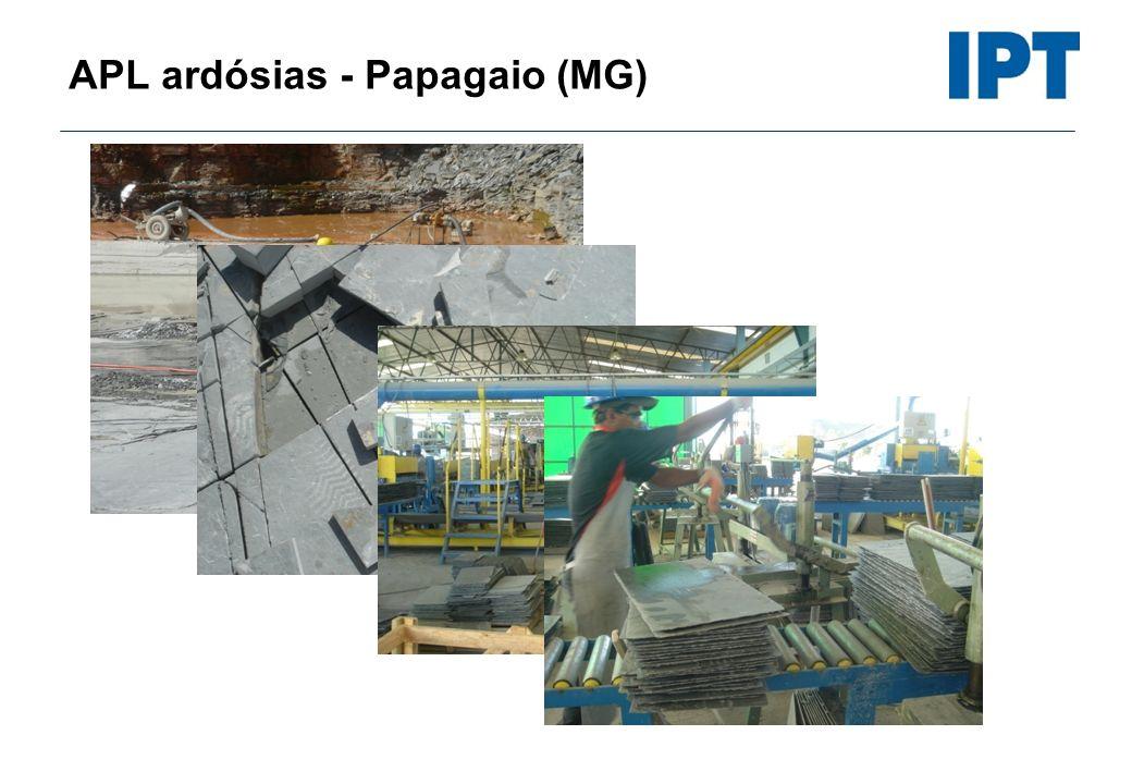 APL ardósias - Papagaio (MG)