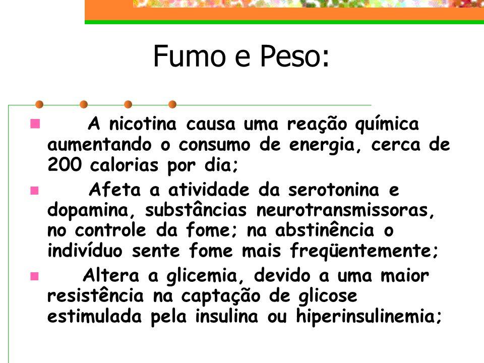 Fumo e Peso: A nicotina causa uma reação química aumentando o consumo de energia, cerca de 200 calorias por dia;
