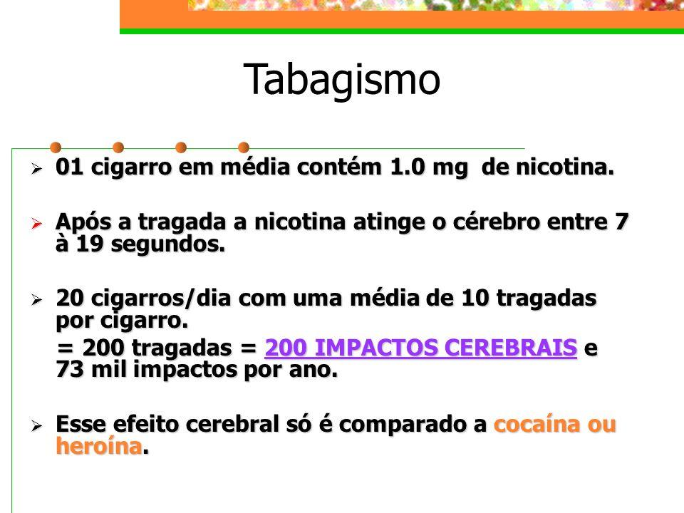 Tabagismo 01 cigarro em média contém 1.0 mg de nicotina.