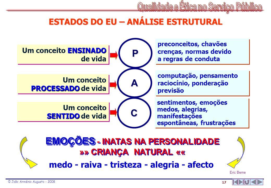 P A C EMOÇÕES - INATAS NA PERSONALIDADE