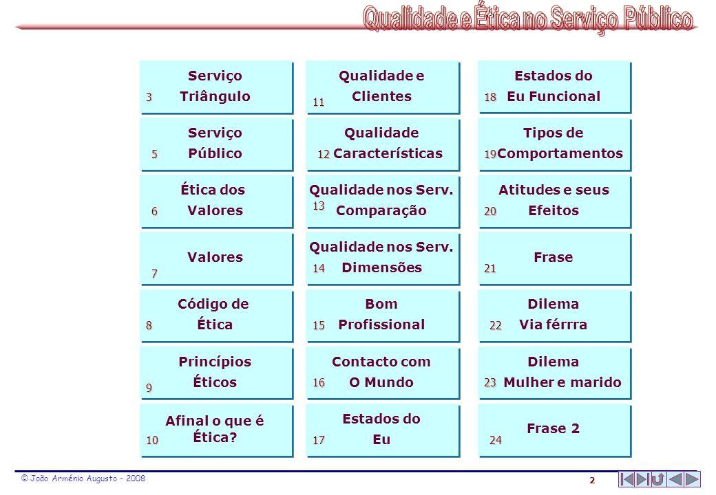 Serviço Triângulo Qualidade e Clientes Estados do Eu Funcional Serviço