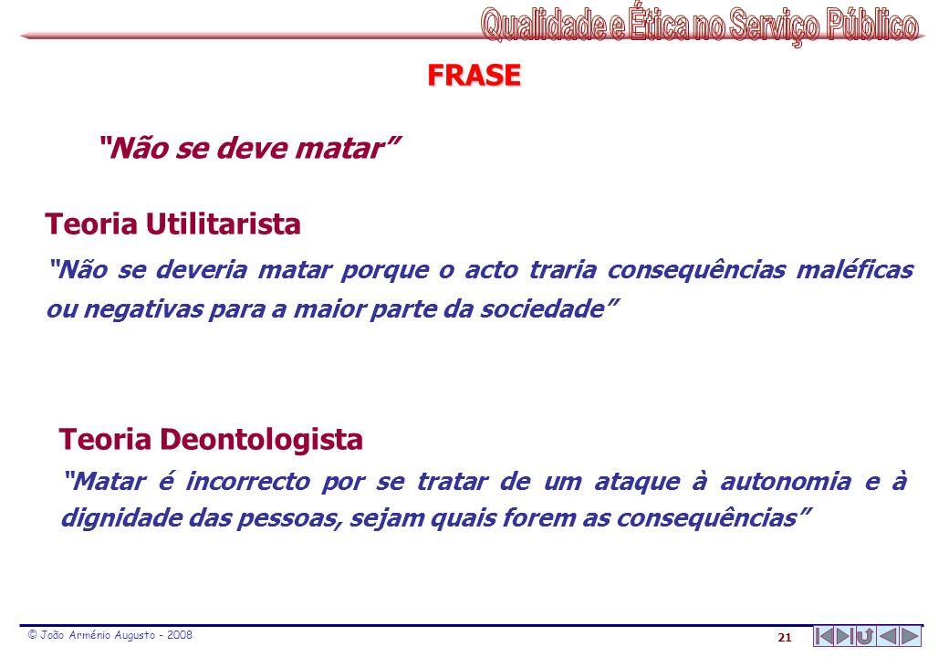 FRASE Não se deve matar Teoria Utilitarista Teoria Deontologista