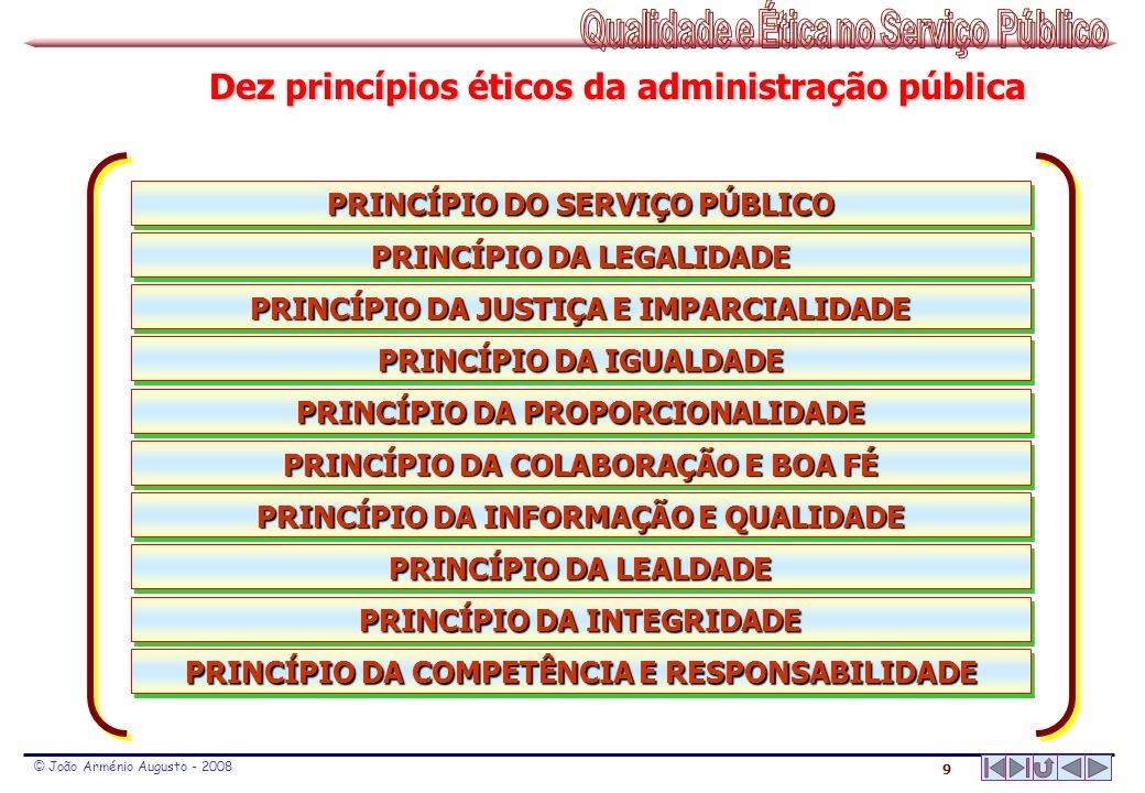 Dez princípios éticos da administração pública