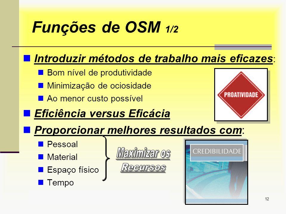 Funções de OSM 1/2 Introduzir métodos de trabalho mais eficazes: