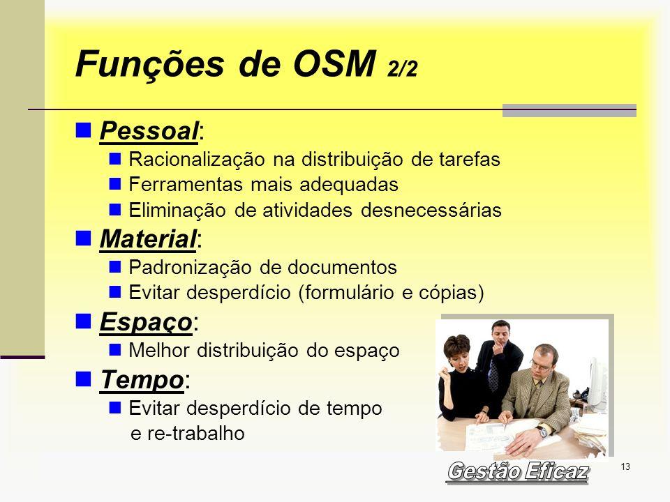 Funções de OSM 2/2 Pessoal: Material: Espaço: Tempo: