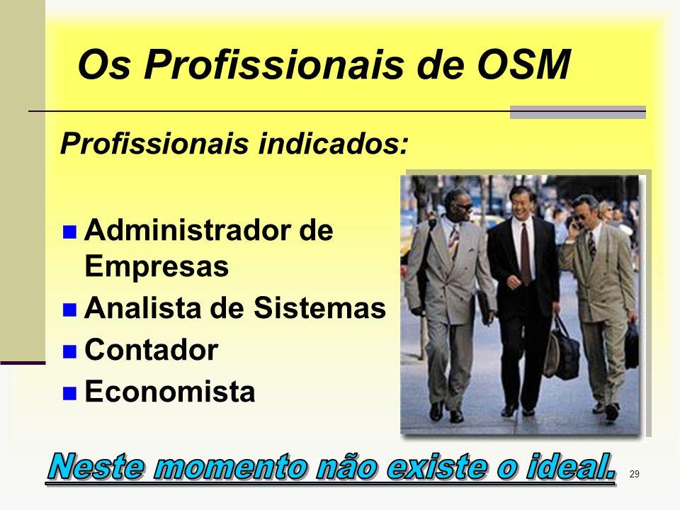 Os Profissionais de OSM