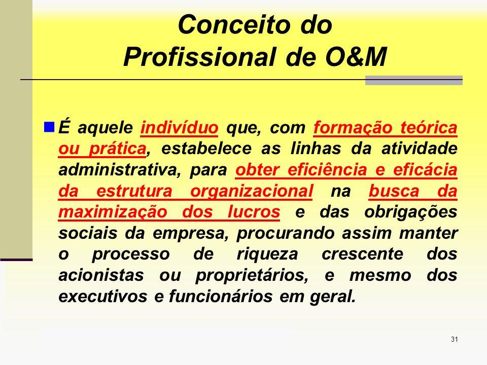 Conceito do Profissional de O&M
