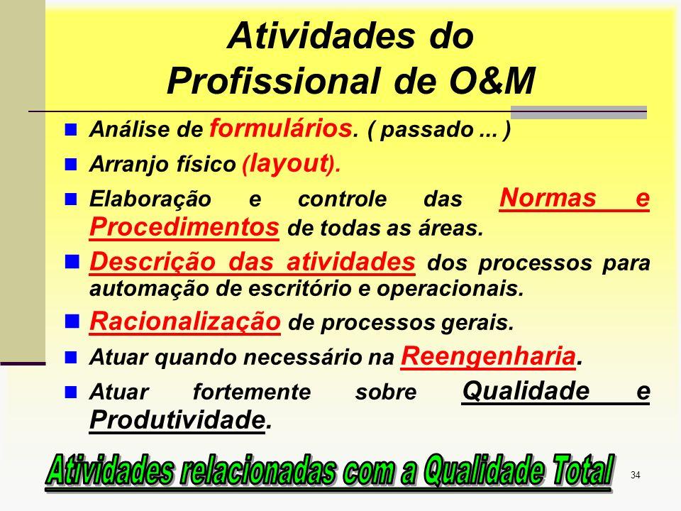 Atividades do Profissional de O&M