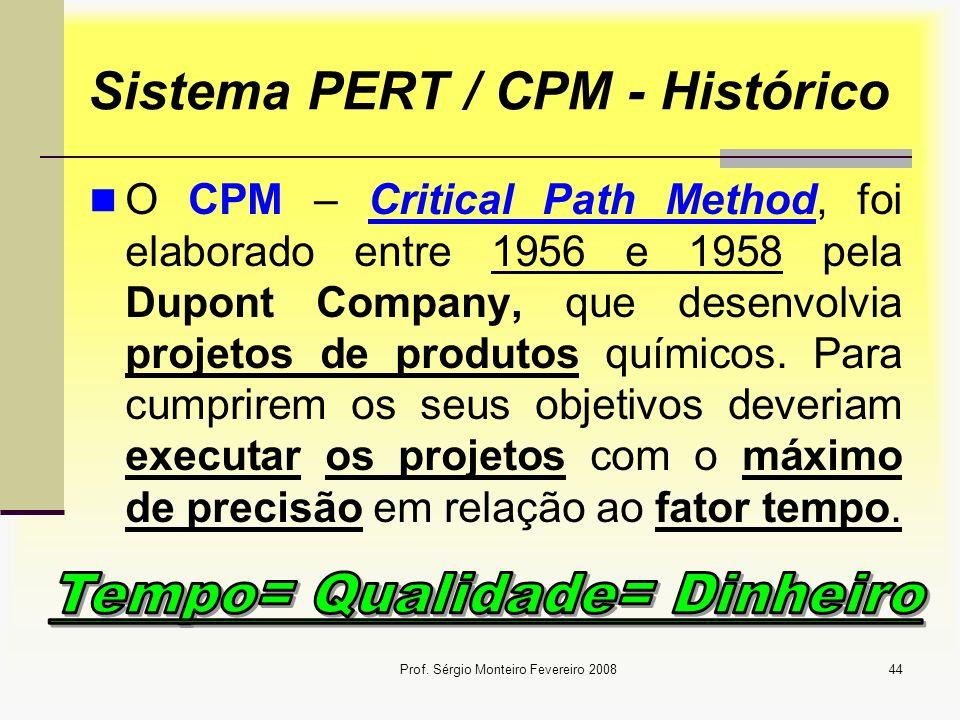 Sistema PERT / CPM - Histórico