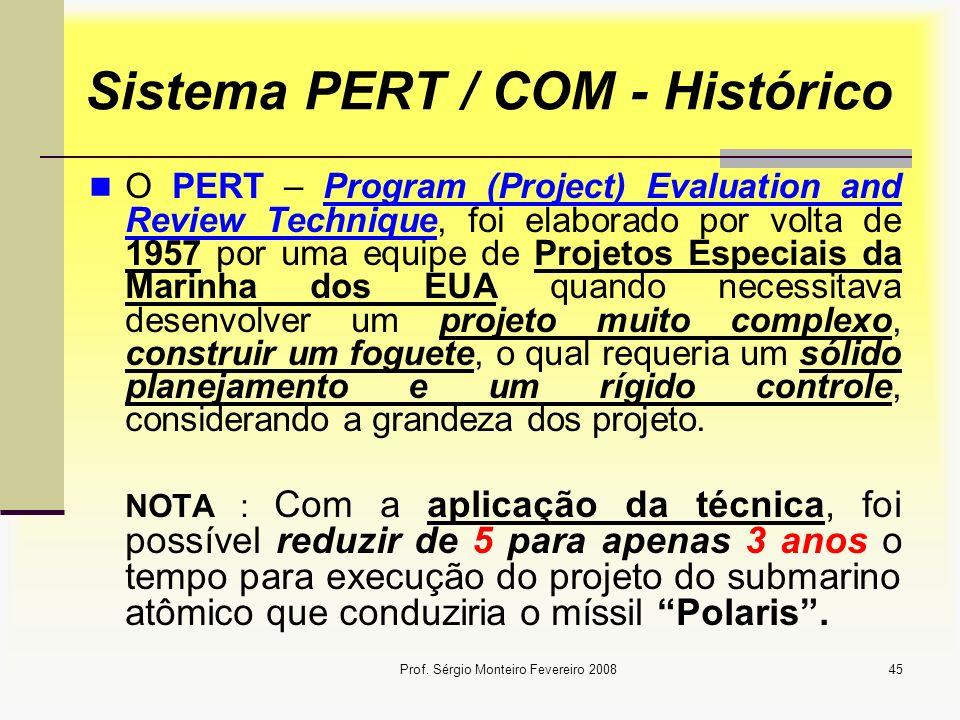 Sistema PERT / COM - Histórico