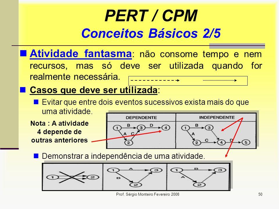 PERT / CPM Conceitos Básicos 2/5