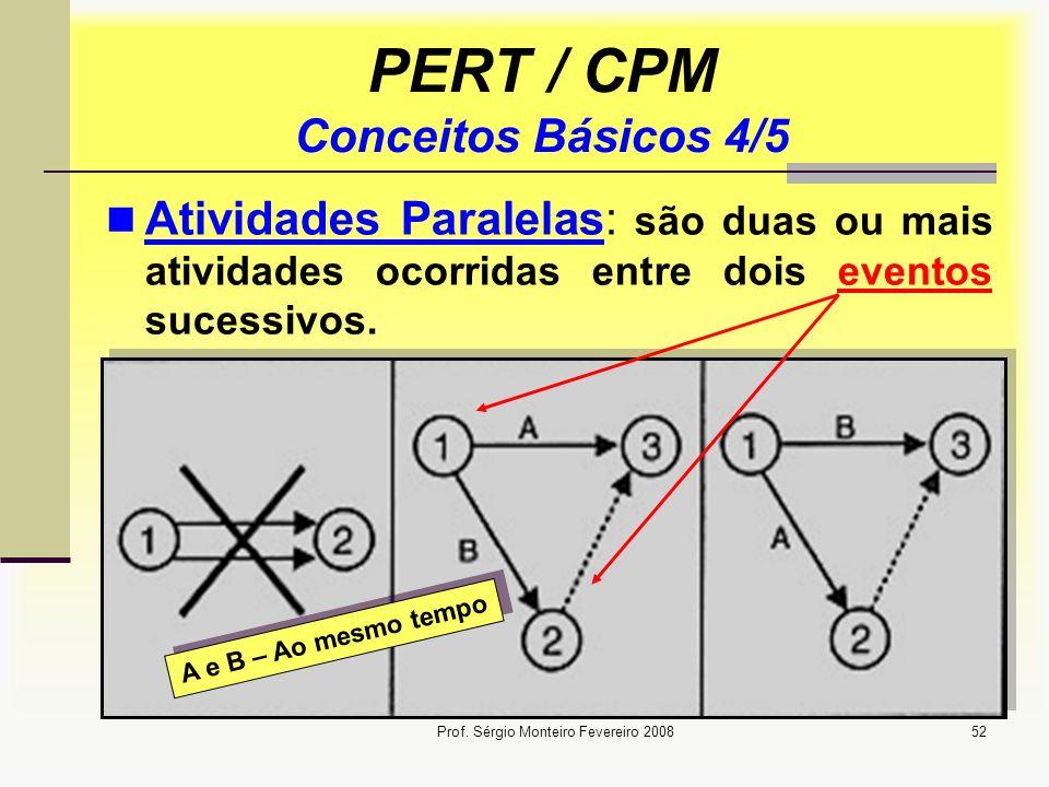 PERT / CPM Conceitos Básicos 4/5