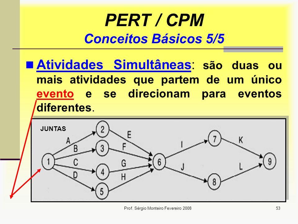 PERT / CPM Conceitos Básicos 5/5