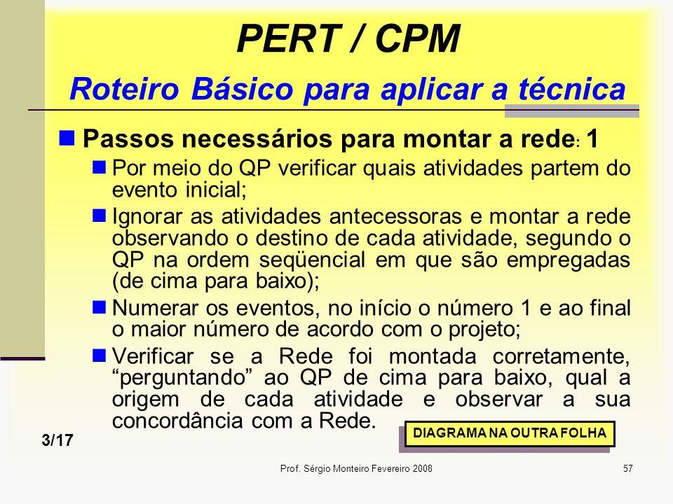 PERT / CPM Roteiro Básico para aplicar a técnica