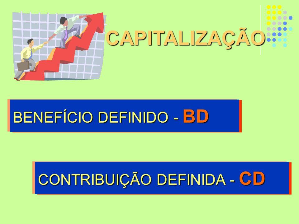 CAPITALIZAÇÃO BENEFÍCIO DEFINIDO - BD CONTRIBUIÇÃO DEFINIDA - CD