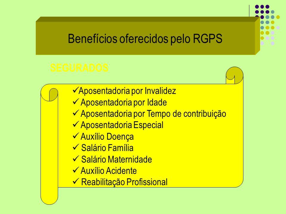 Benefícios oferecidos pelo RGPS