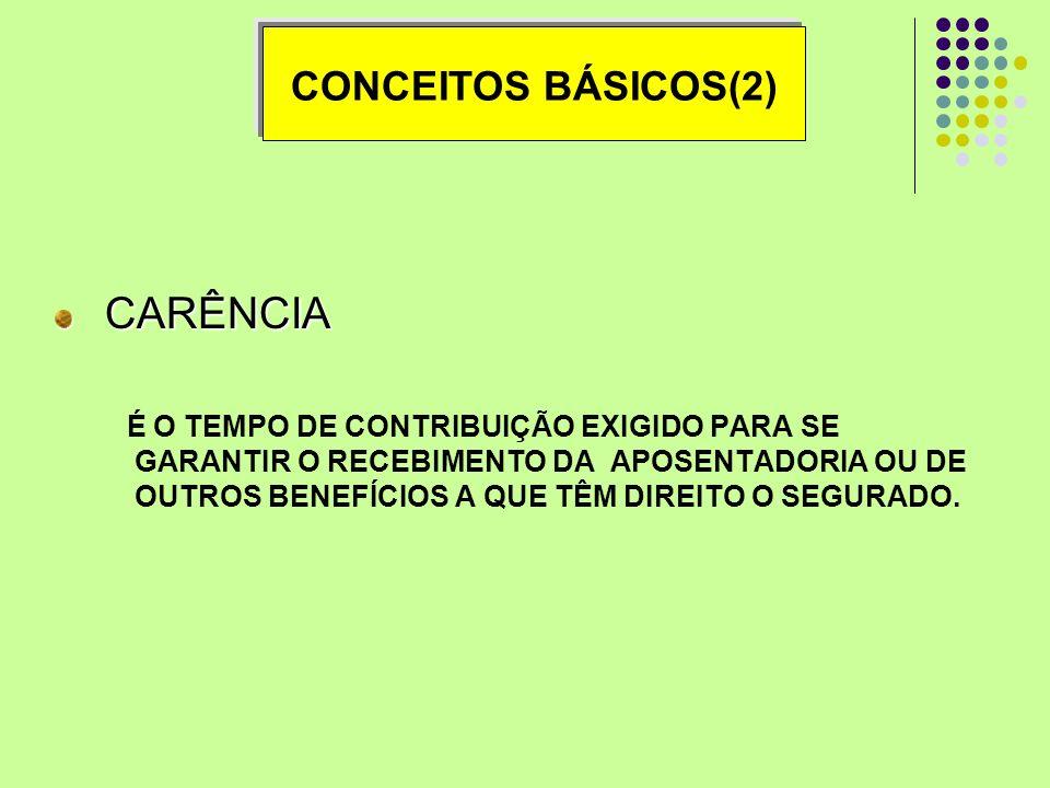 CONCEITOS BÁSICOS(2) CARÊNCIA