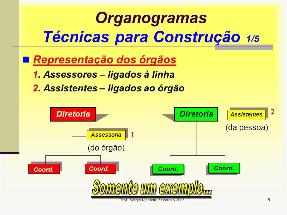 Organogramas Técnicas para Construção 1/5