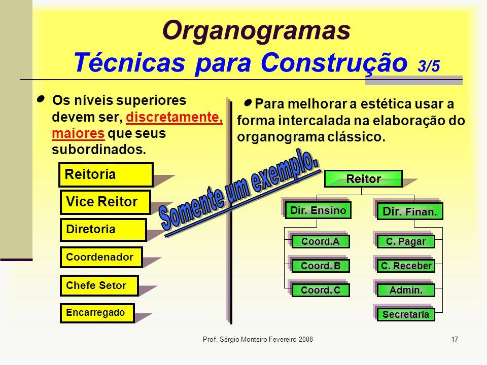 Organogramas Técnicas para Construção 3/5