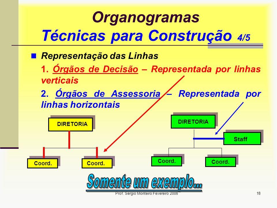 Organogramas Técnicas para Construção 4/5