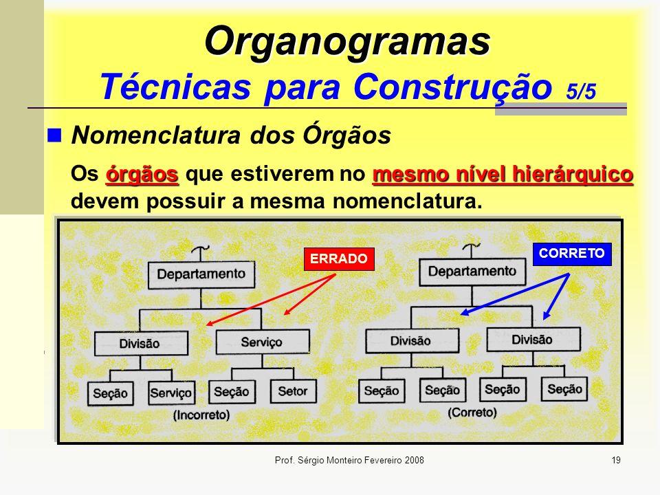 Organogramas Técnicas para Construção 5/5