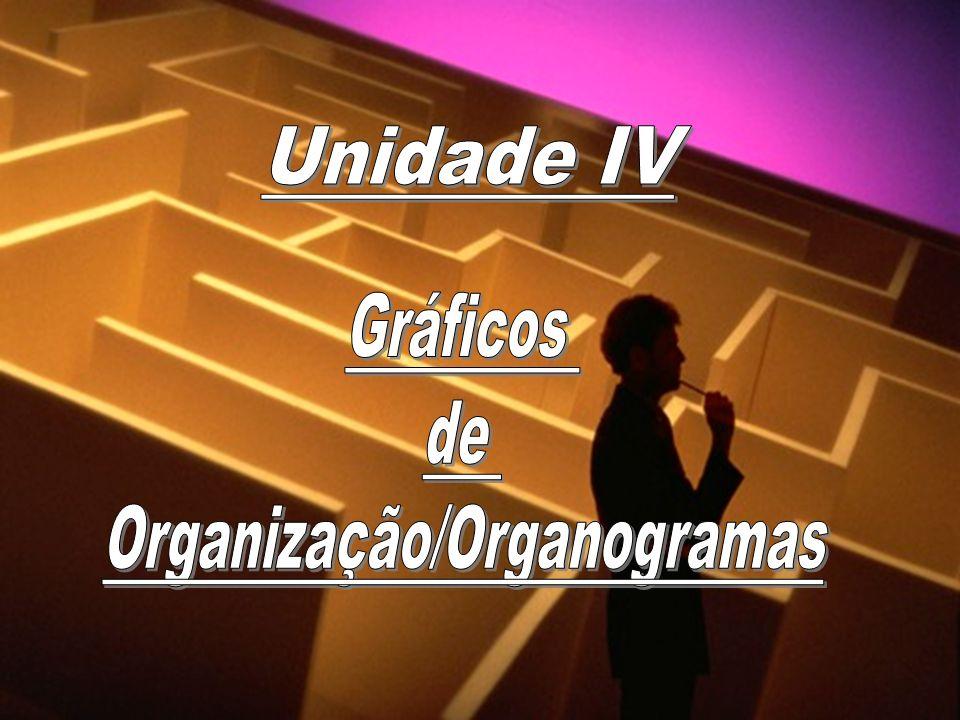 Organização/Organogramas