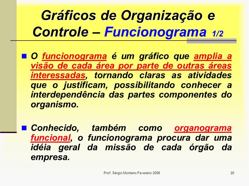 Gráficos de Organização e Controle – Funcionograma 1/2