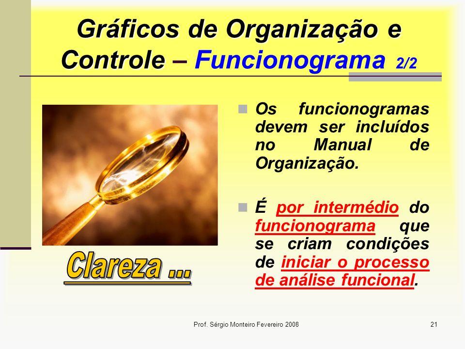Gráficos de Organização e Controle – Funcionograma 2/2