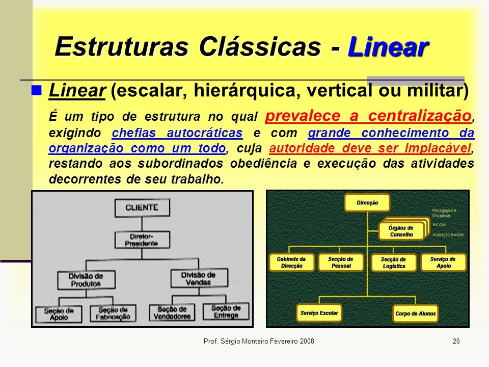 Estruturas Clássicas - Linear