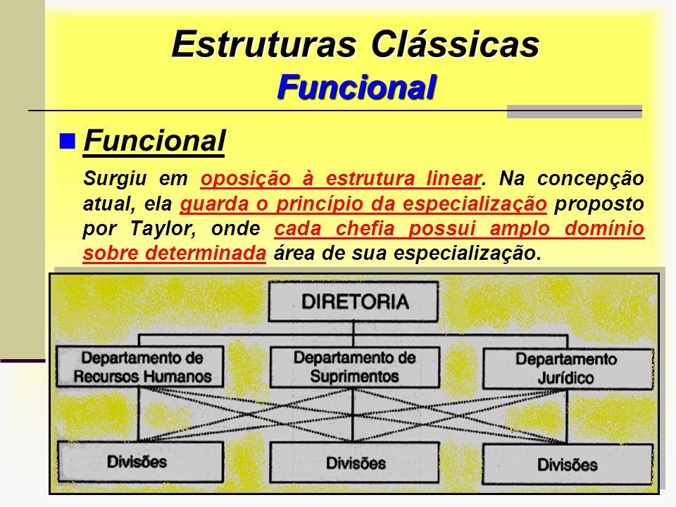 Estruturas Clássicas Funcional